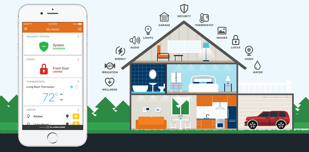 Smart Security Devices to Make Your Home Safer